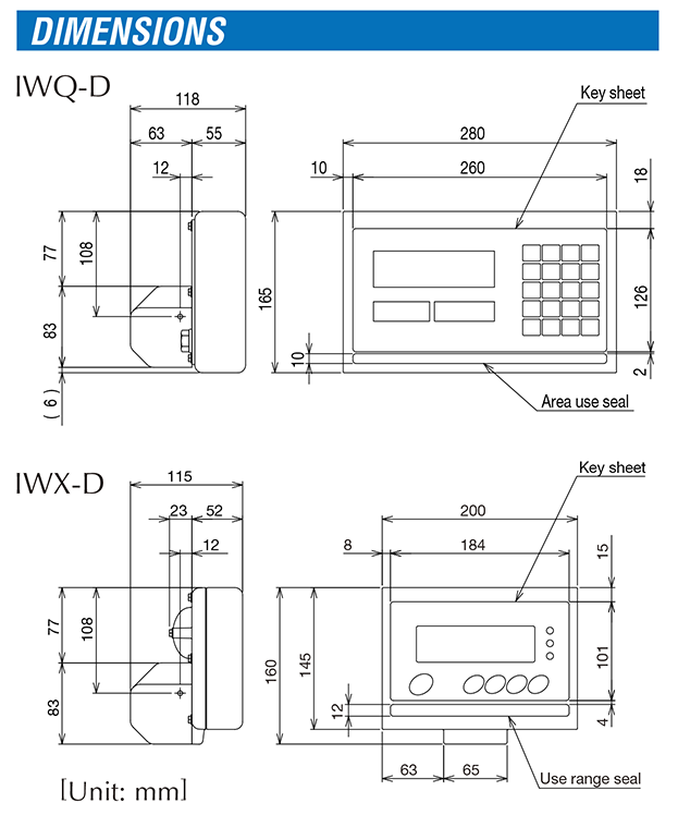 IW-D Indicator dimensions