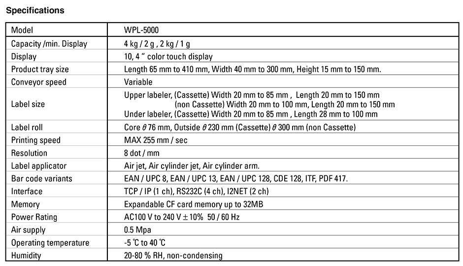 WPL-5000 specification